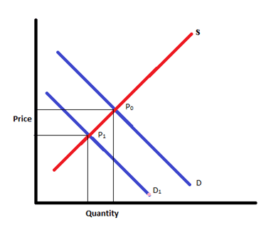 Economic Theory and the 2020 Crisis